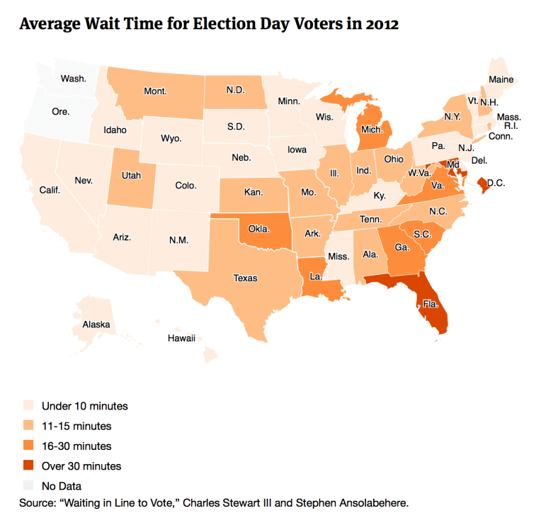 Average Wait Time for Election Day Voters in 2012-U.S. map