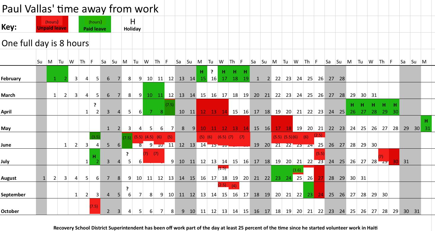 schedule working