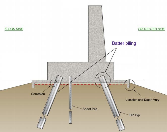 batter pilings 2