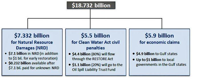 Courtesy of Environmental Law Institute, www.eli.org.