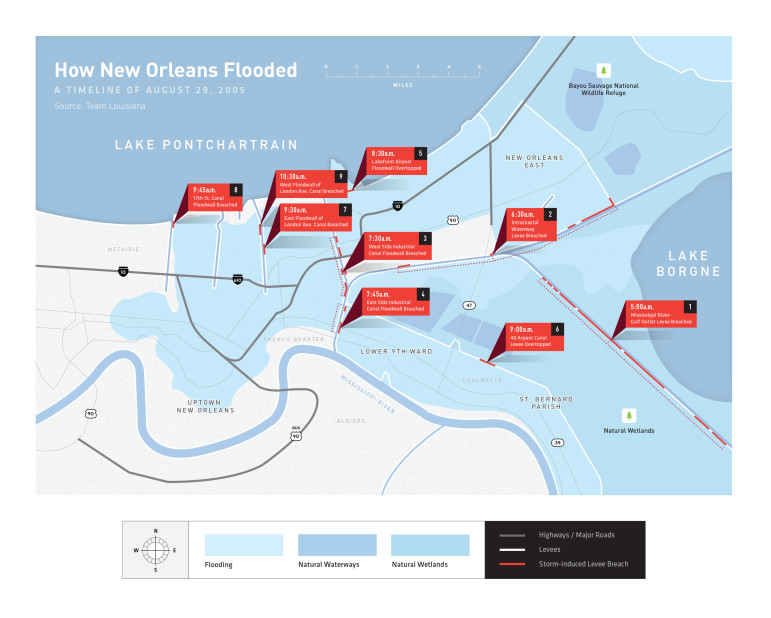 The sequence of levee breaches that flooded the city in 2005.