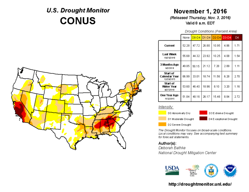 map of drought conditions in U.S. on Nov. 1, 2016