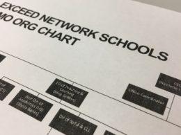 ExCEED schools organizational chart